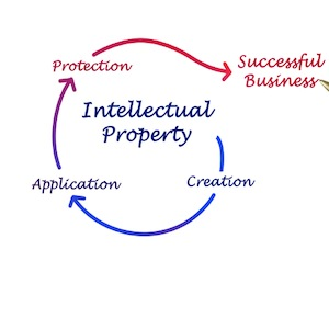 Trademark and patent application process in Queens